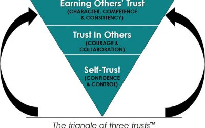 Trust Is Key To Your 2019 Success